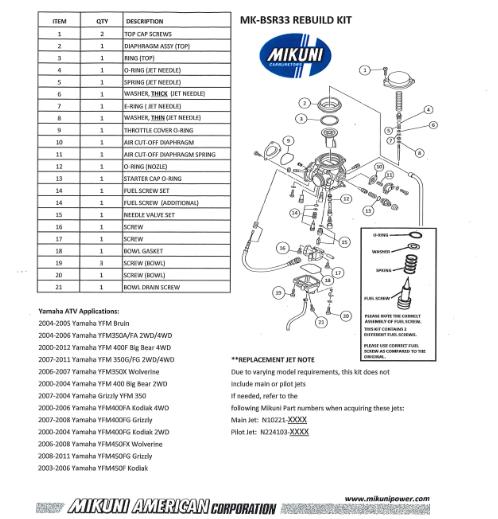 Mikuni Bsr Rebuild Kit Mk Bsr Parts on Yamaha Warrior 350 Carburetor Diagram